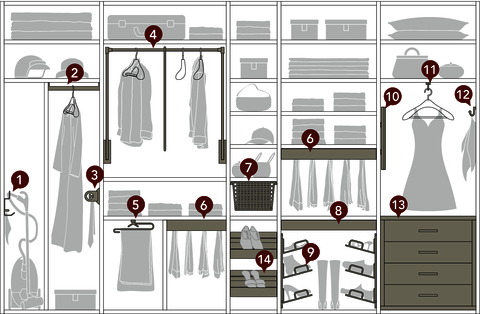 Closet, Schrankeinteilung, Interior system, Accessories